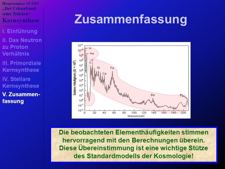 Zusammenfassung I. Einführung. II. Das Neutron zu Proton Verhältnis. III. Primordiale Kernsynthese.