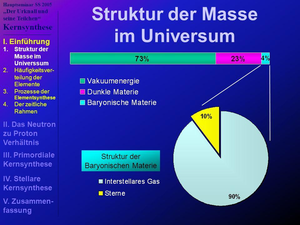 Struktur der Masse im Universum