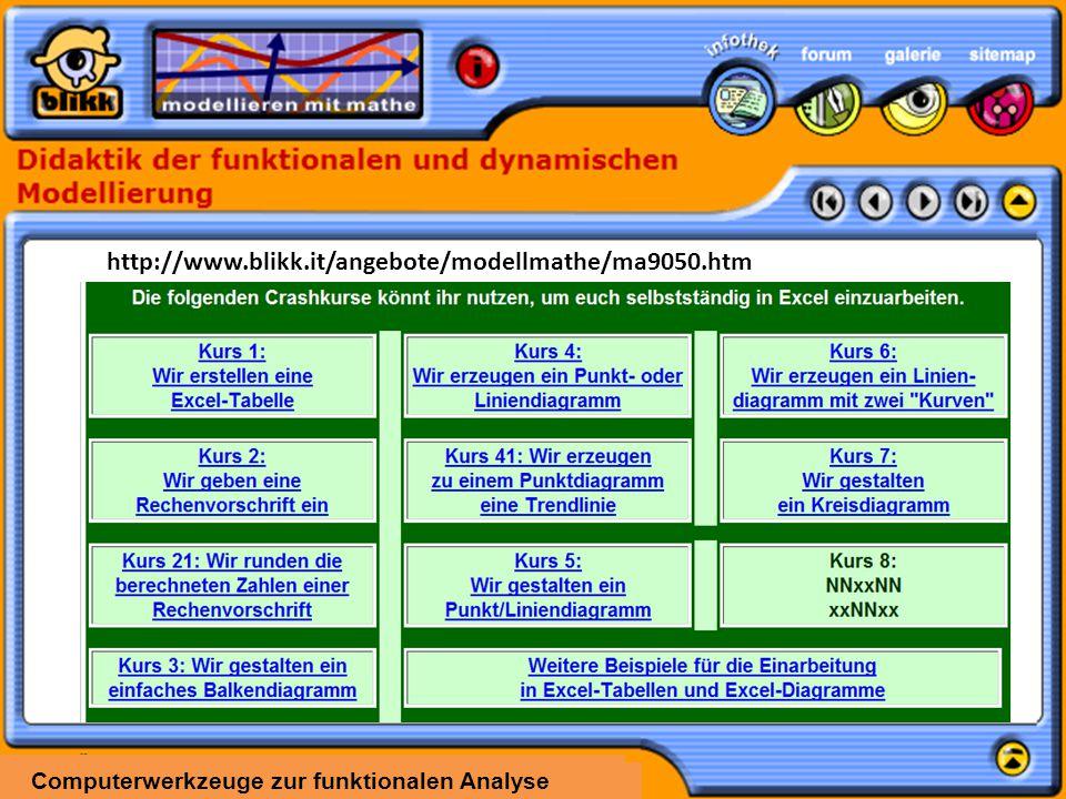 http://www.blikk.it/angebote/modellmathe/ma9050.htm Computerwerkzeuge zur funktionalen Analyse