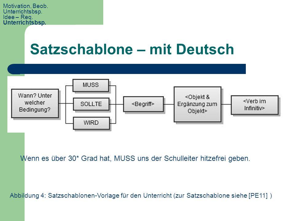 Satzschablone – mit Deutsch