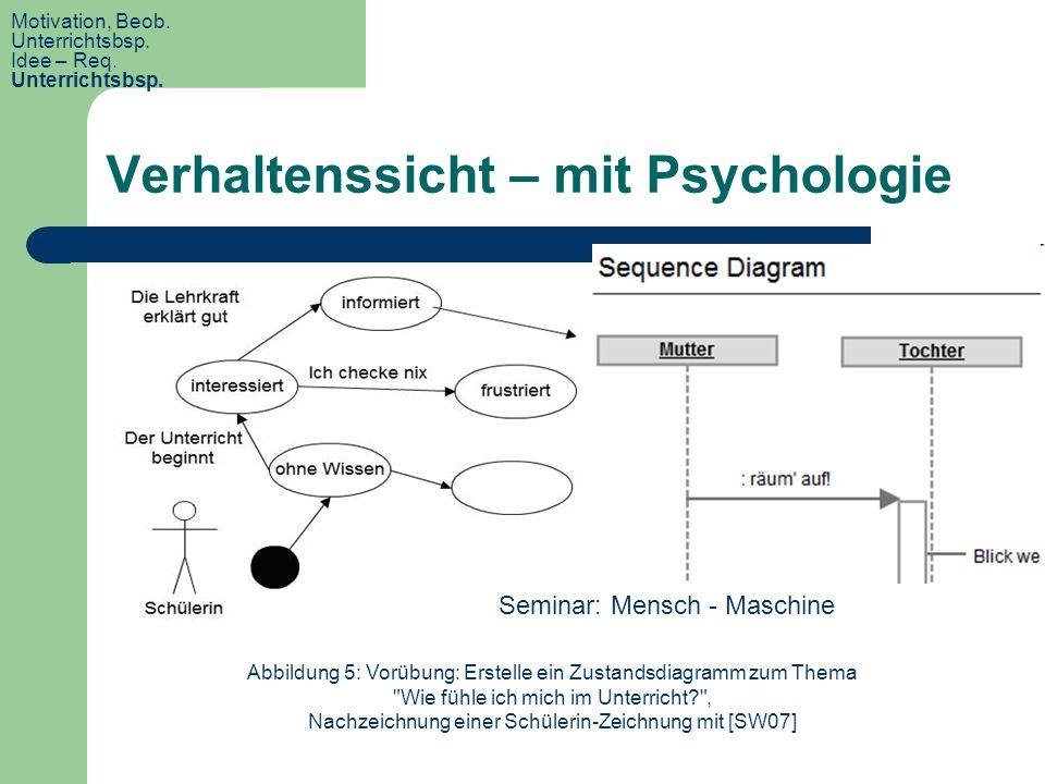 Verhaltenssicht – mit Psychologie
