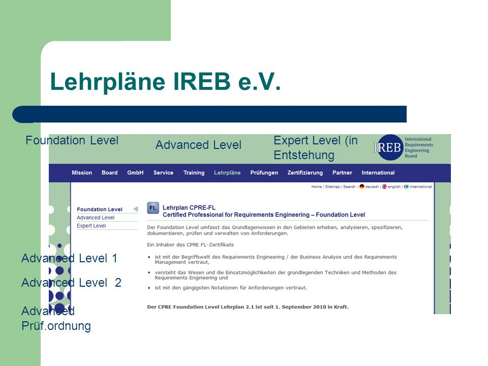 Lehrpläne IREB e.V. Foundation Level Expert Level (in Entstehung