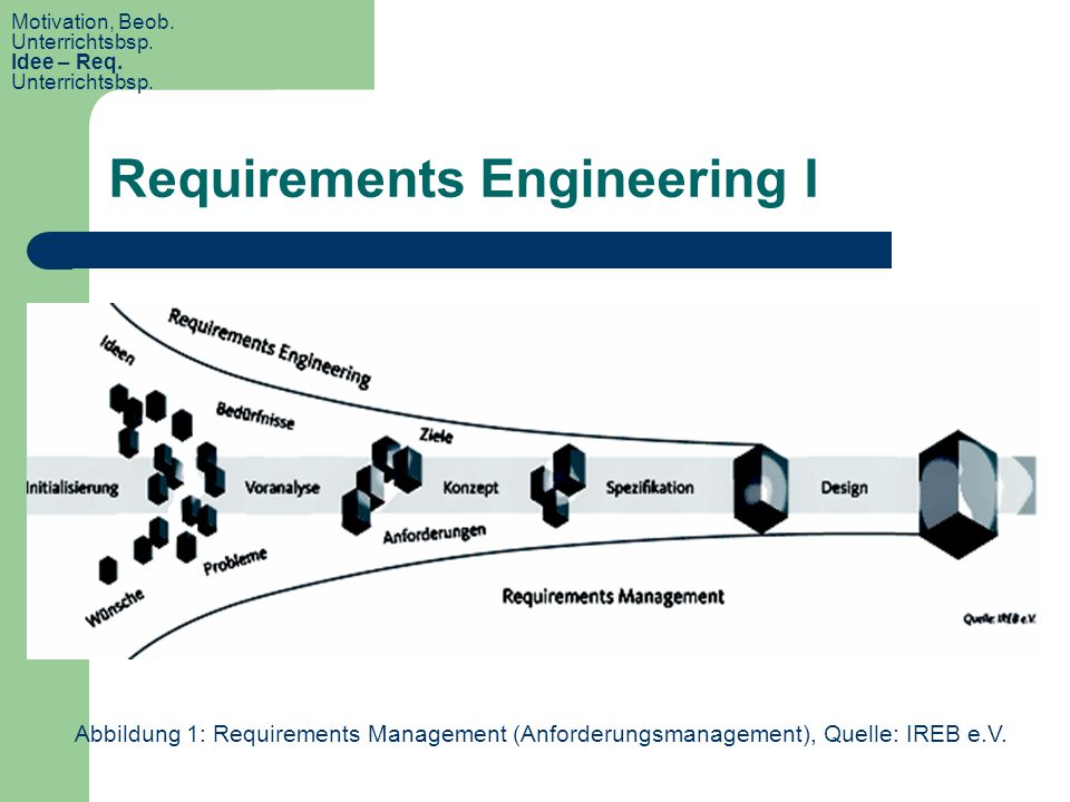 Requirements Engineering I