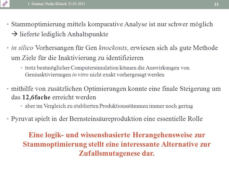 1. Seminar Nadja Kleisch 21.01.2015 Stammoptimierung mittels komparative Analyse ist nur schwer möglich  lieferte lediglich Anhaltspunkte.