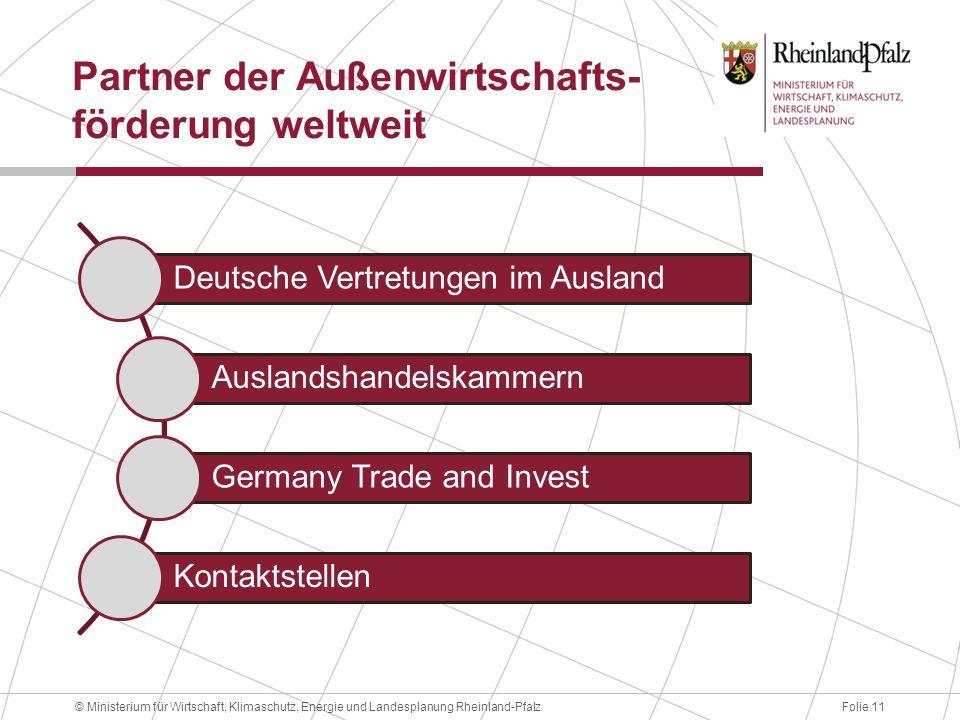 Partner der Außenwirtschafts- förderung weltweit