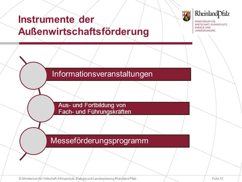 Instrumente der Außenwirtschaftsförderung