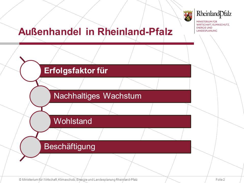 Außenhandel in Rheinland-Pfalz