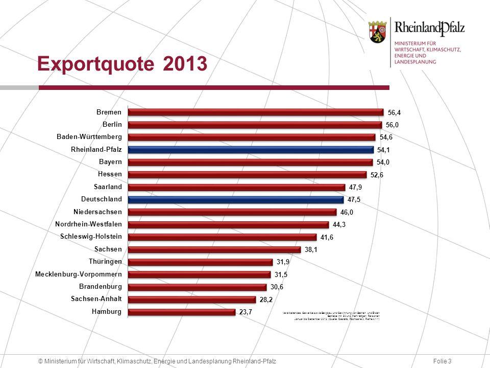 Exportquote 2013