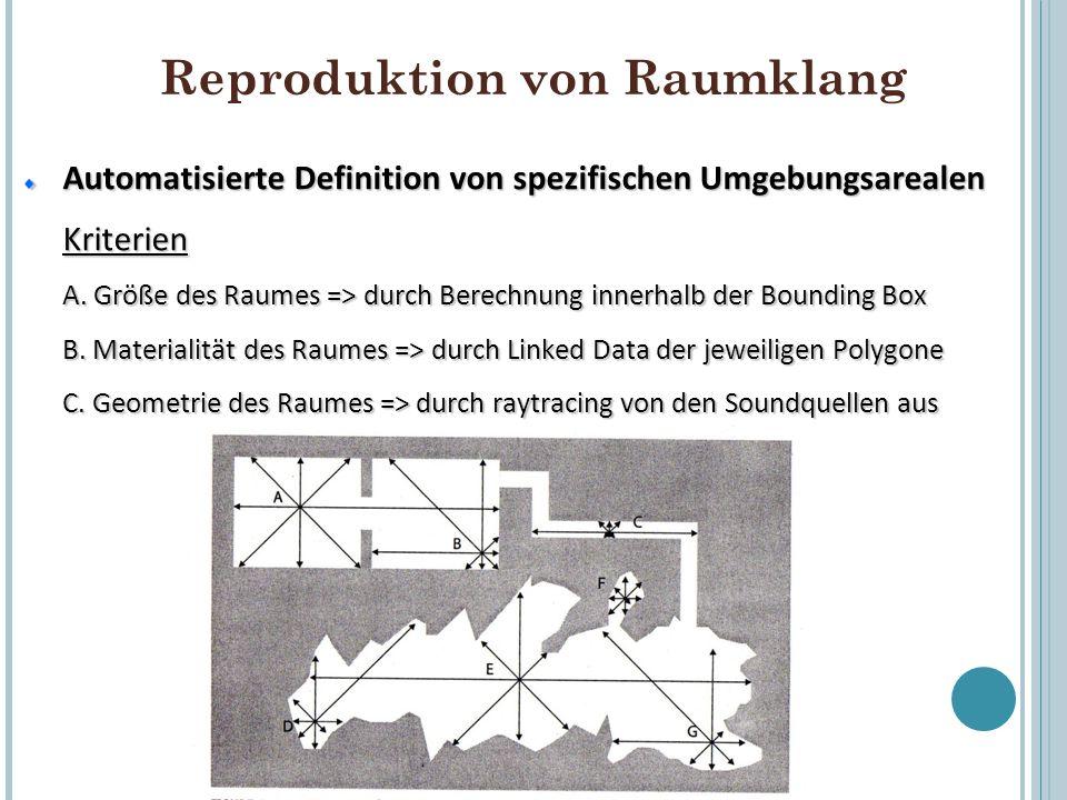 Reproduktion von Raumklang