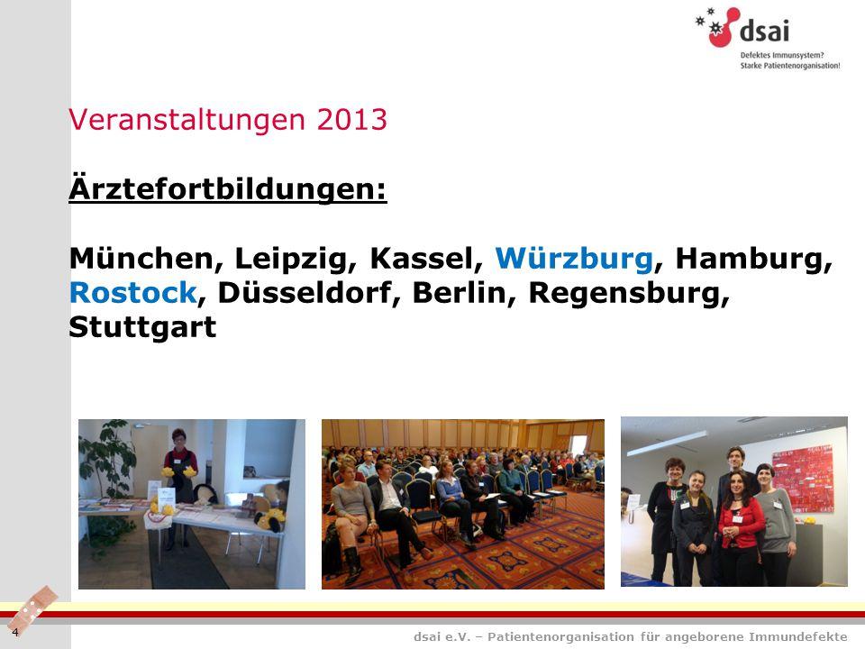 Veranstaltungen 2013 Ärztefortbildungen: München, Leipzig, Kassel, Würzburg, Hamburg, Rostock, Düsseldorf, Berlin, Regensburg, Stuttgart