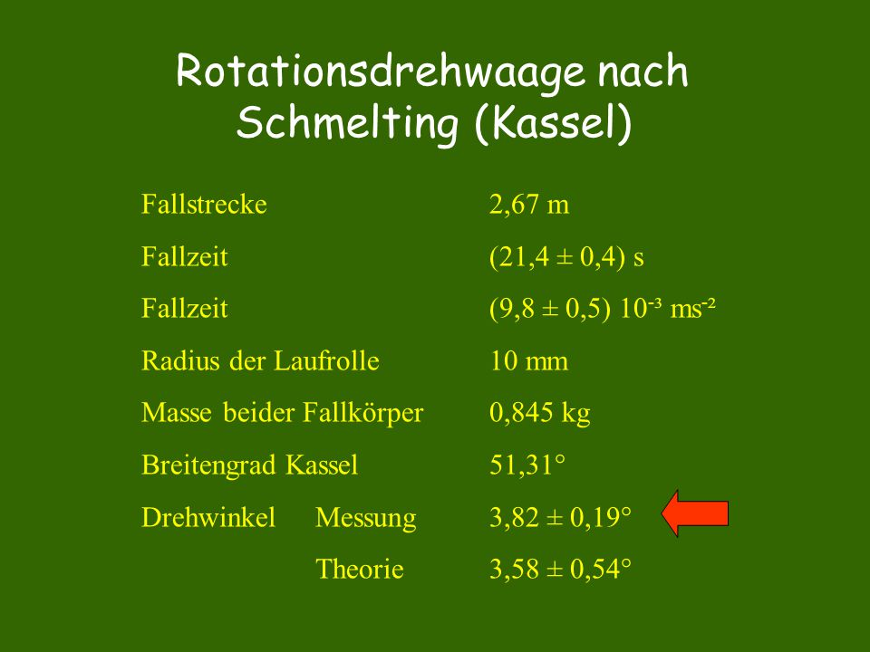 Rotationsdrehwaage nach Schmelting (Kassel)