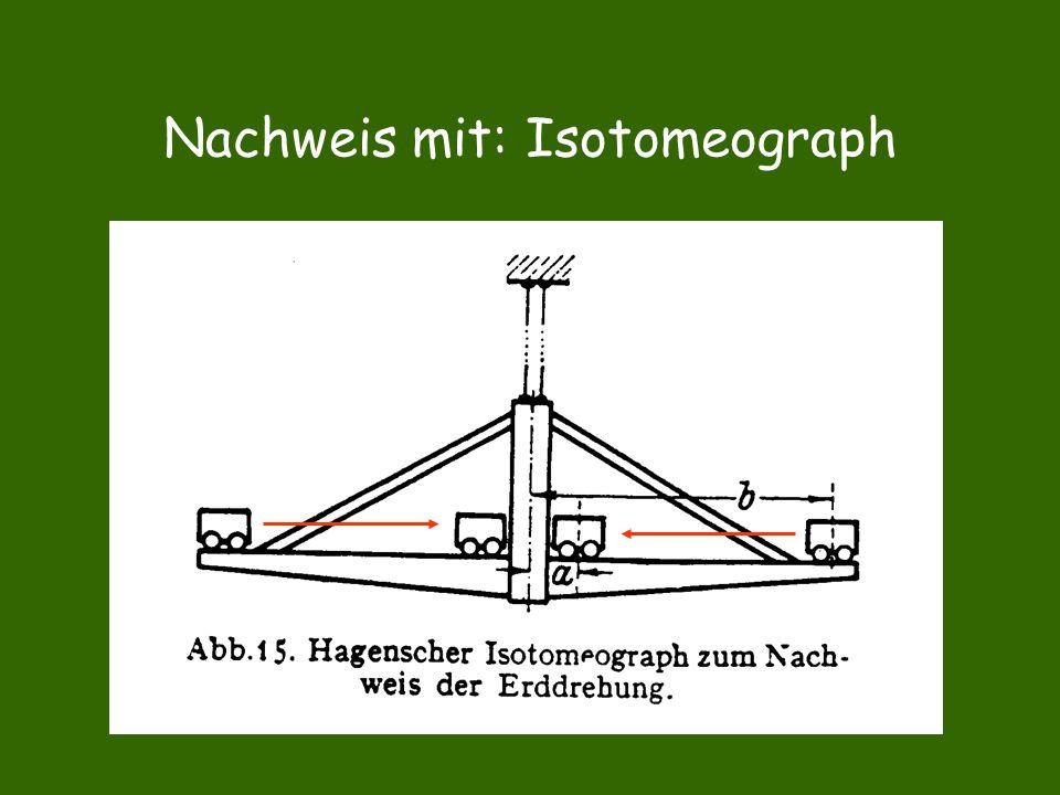 Nachweis mit: Isotomeograph