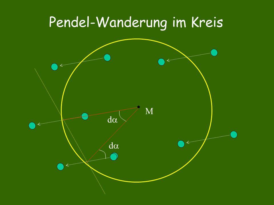 Pendel-Wanderung im Kreis