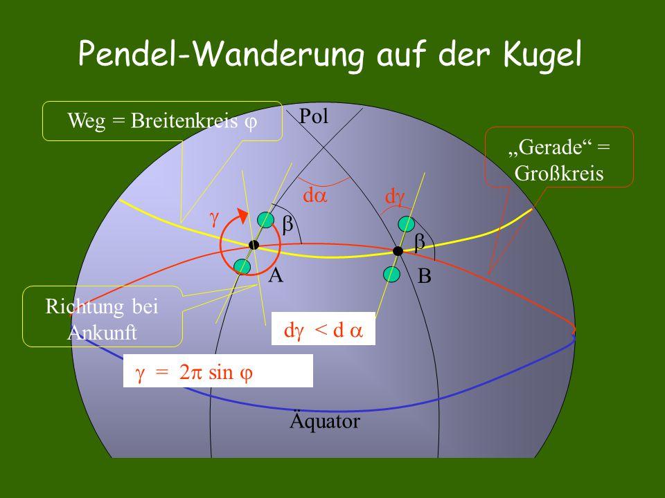 Pendel-Wanderung auf der Kugel