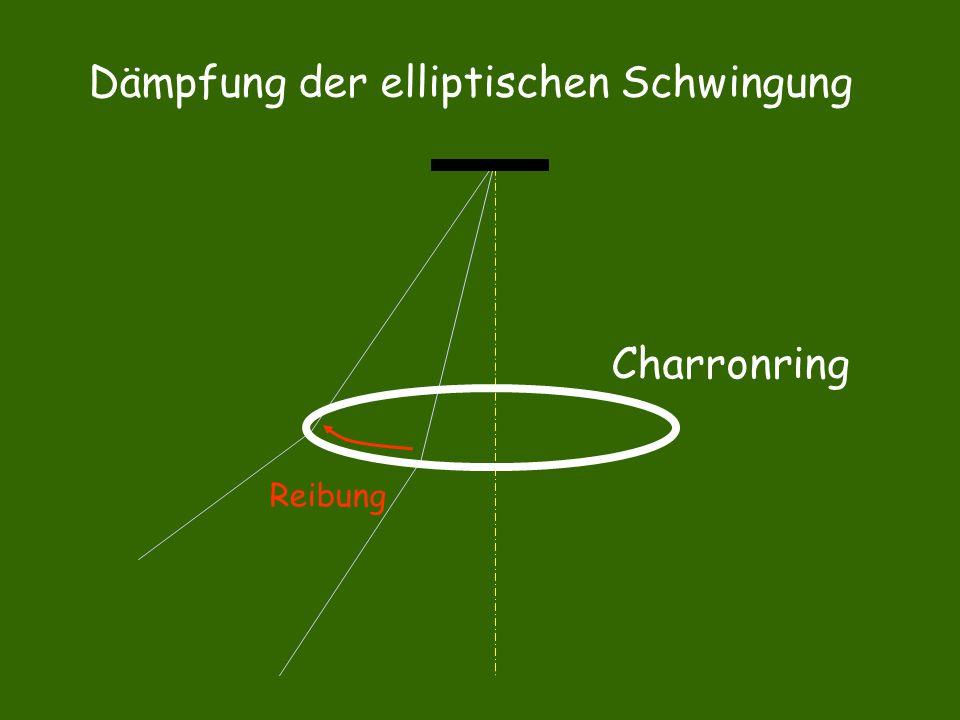 Dämpfung der elliptischen Schwingung