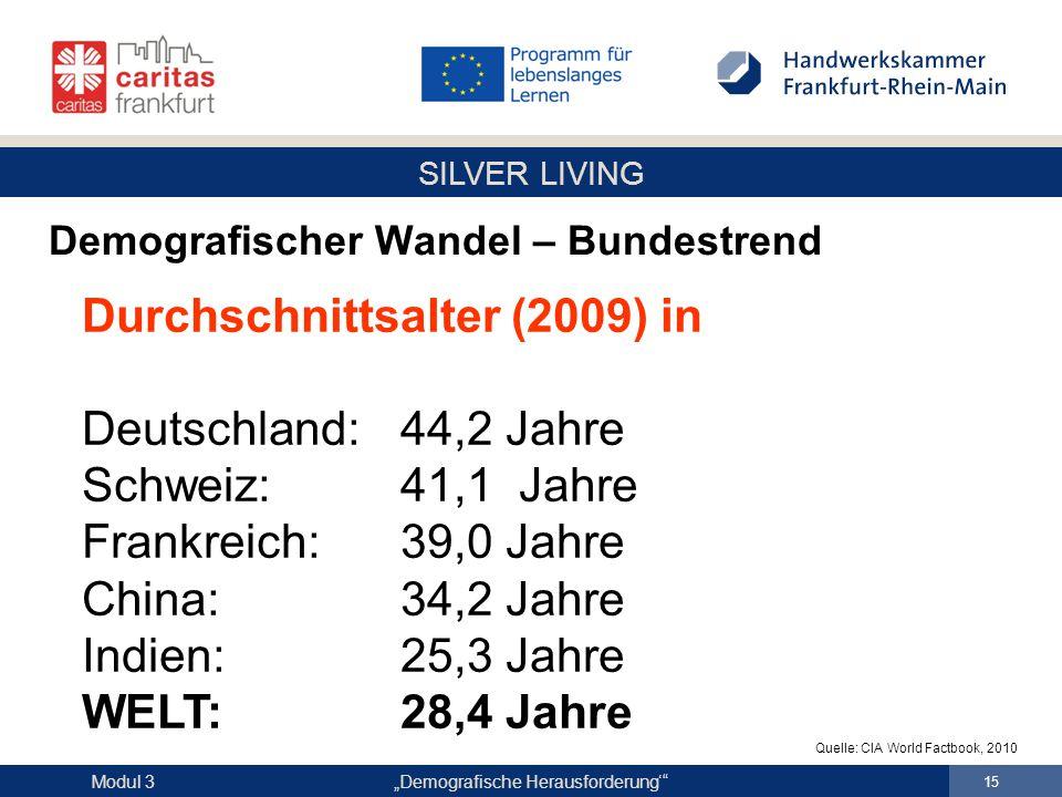 Demografischer Wandel – Bundestrend