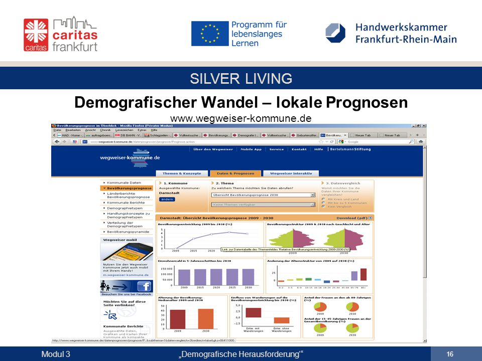 Demografischer Wandel – lokale Prognosen www.wegweiser-kommune.de
