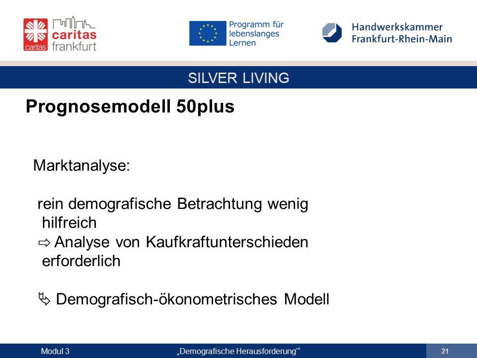 Prognosemodell 50plus