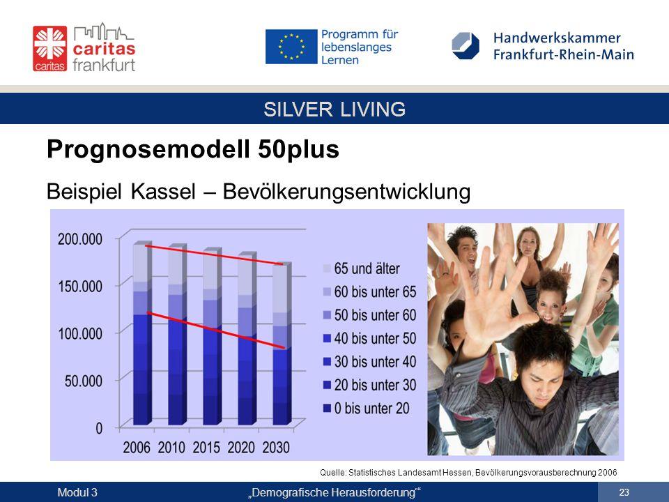 Prognosemodell 50plus Beispiel Kassel – Bevölkerungsentwicklung