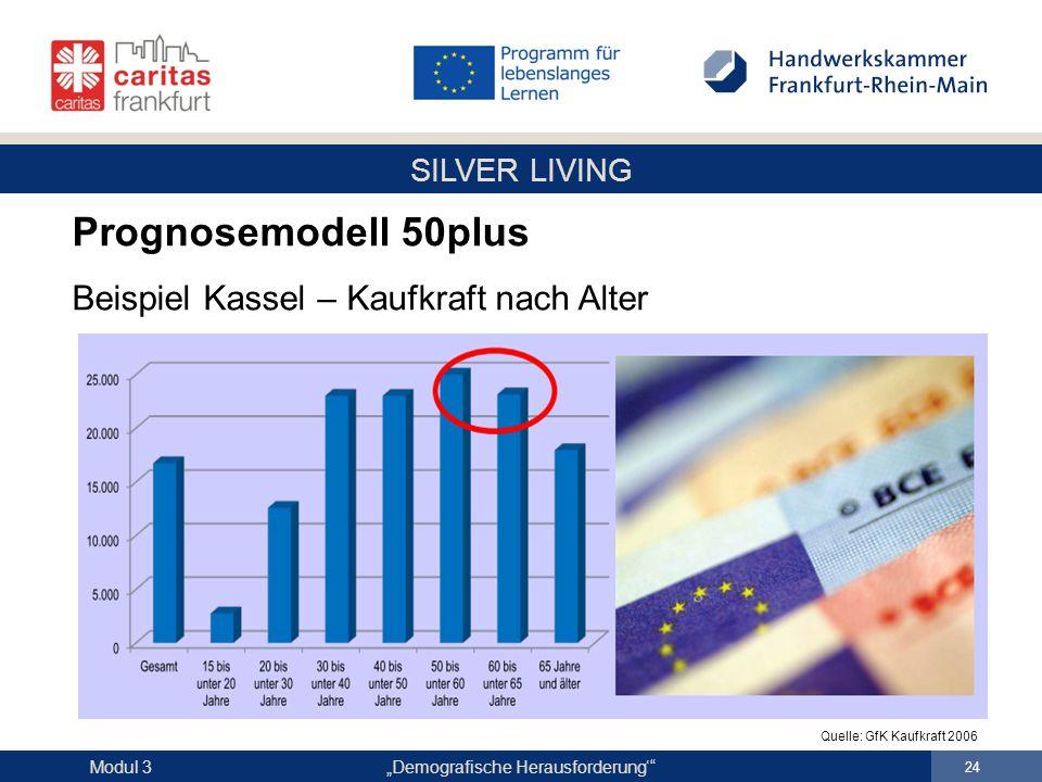 Prognosemodell 50plus Beispiel Kassel – Kaufkraft nach Alter