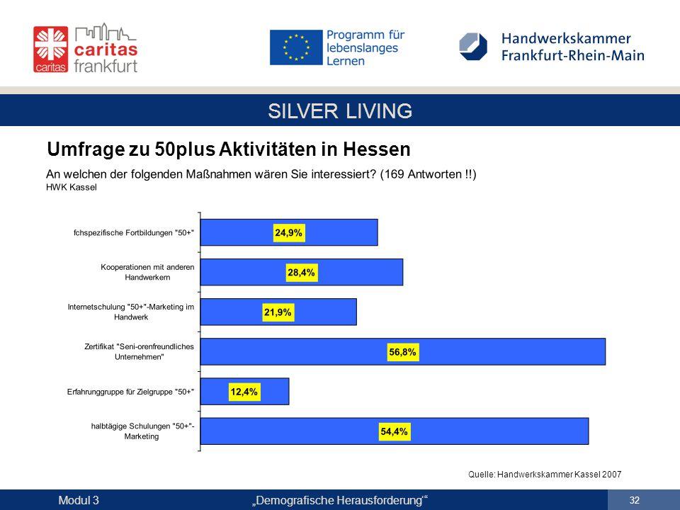 Umfrage zu 50plus Aktivitäten in Hessen