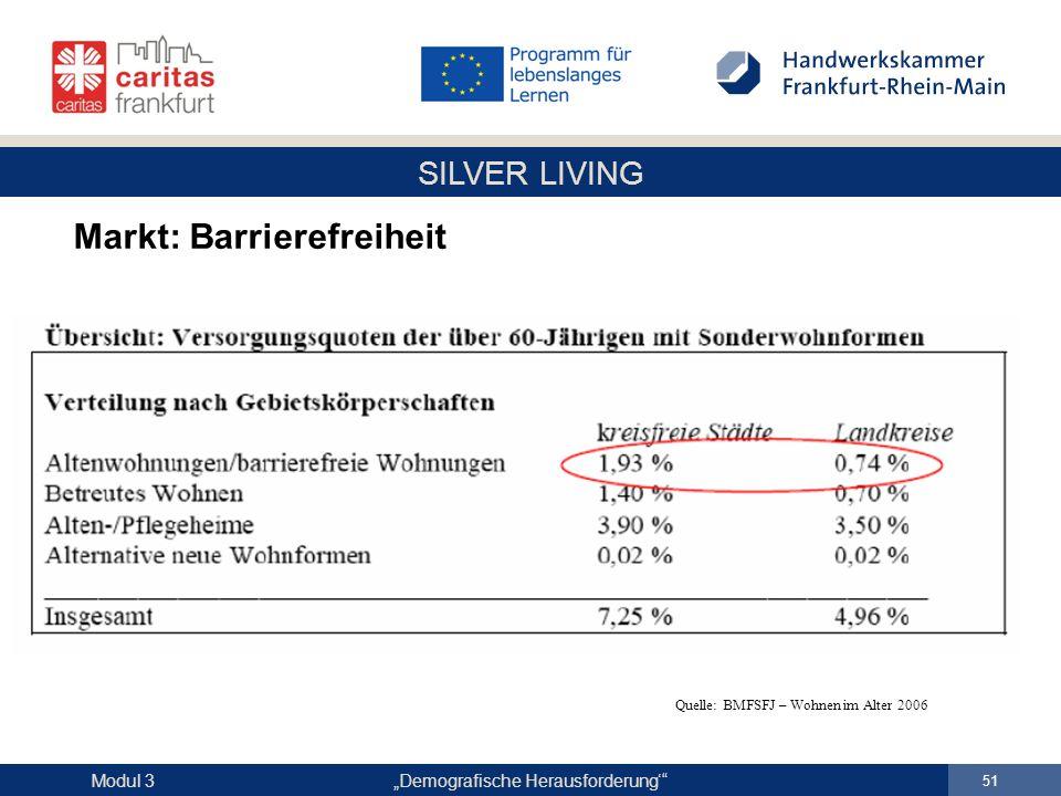 Markt: Barrierefreiheit