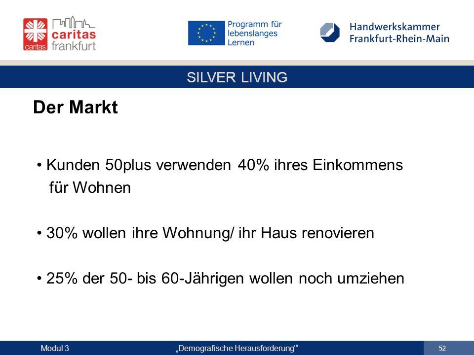 Der Markt Kunden 50plus verwenden 40% ihres Einkommens für Wohnen