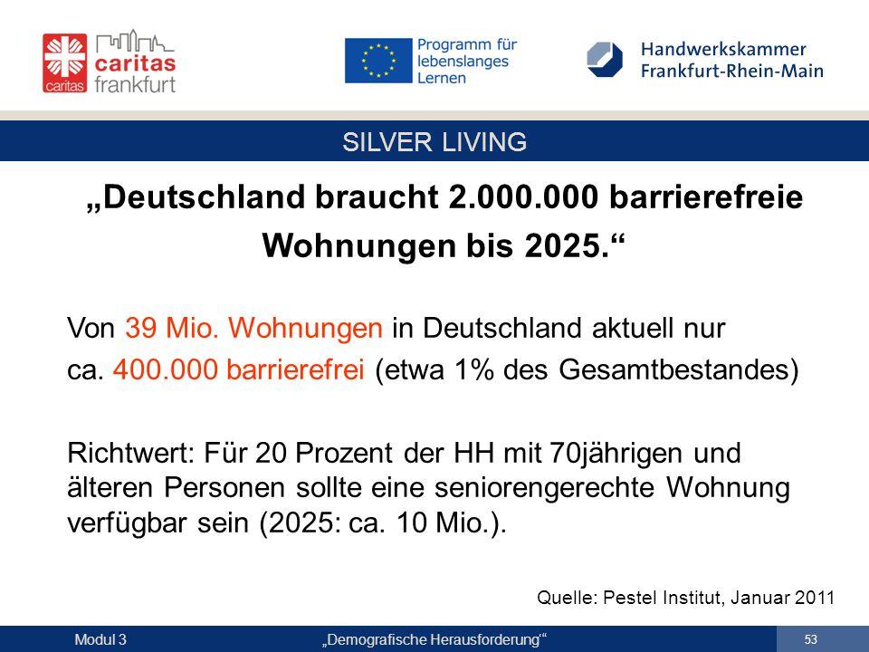 """""""Deutschland braucht 2.000.000 barrierefreie"""