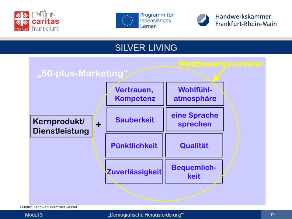 Quelle: Handwerkskammer Kassel