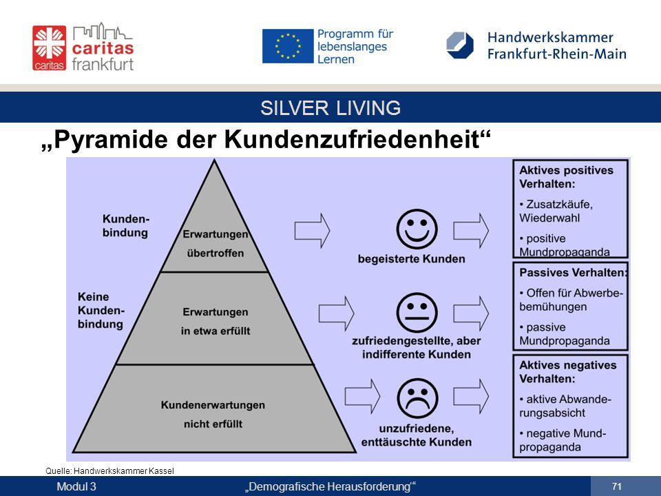 """""""Pyramide der Kundenzufriedenheit"""
