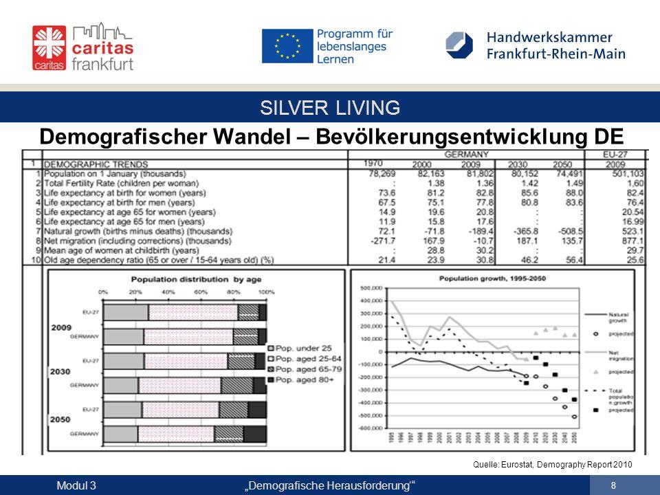 Demografischer Wandel – Bevölkerungsentwicklung DE