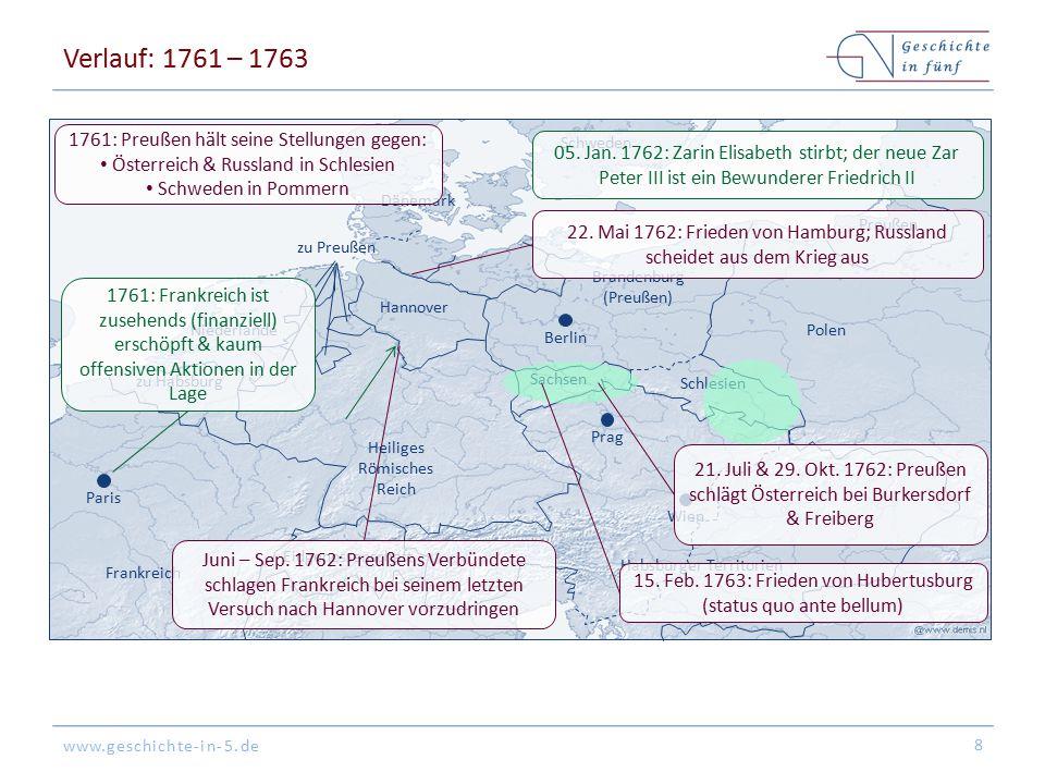 Verlauf: 1761 – 1763 1761: Preußen hält seine Stellungen gegen: