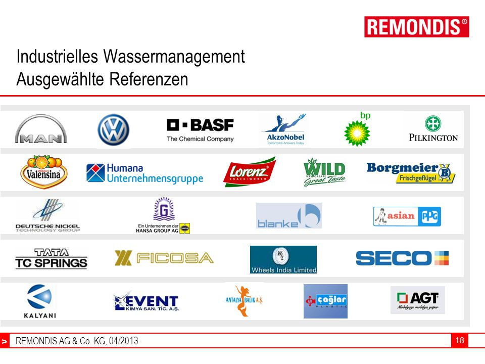 Industrielles Wassermanagement Ausgewählte Referenzen