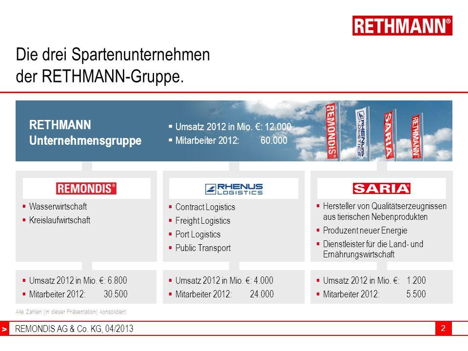 Die drei Spartenunternehmen der RETHMANN-Gruppe.