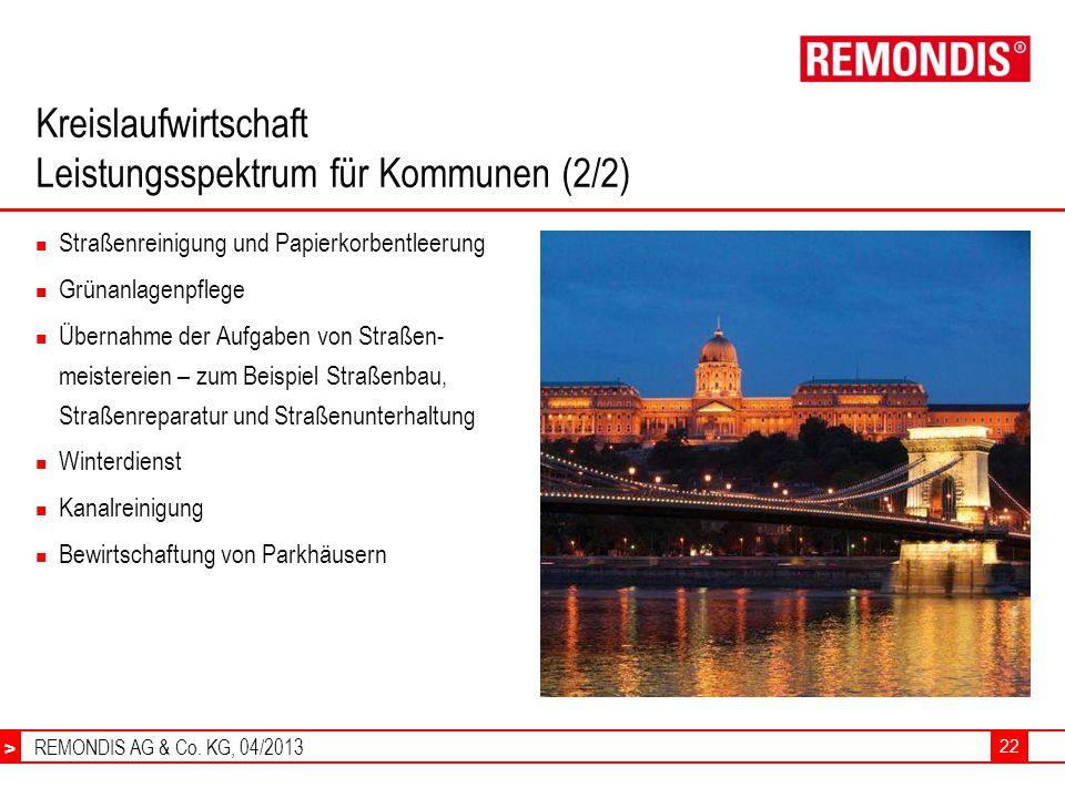 Kreislaufwirtschaft Leistungsspektrum für Kommunen (2/2)