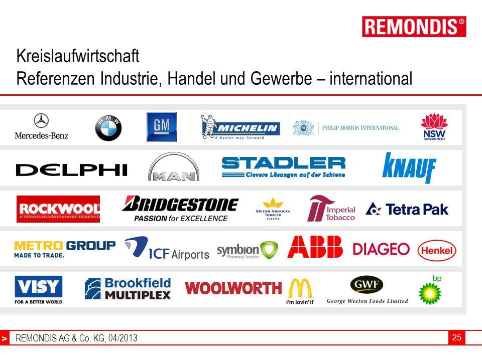 Kreislaufwirtschaft Referenzen Industrie, Handel und Gewerbe – international