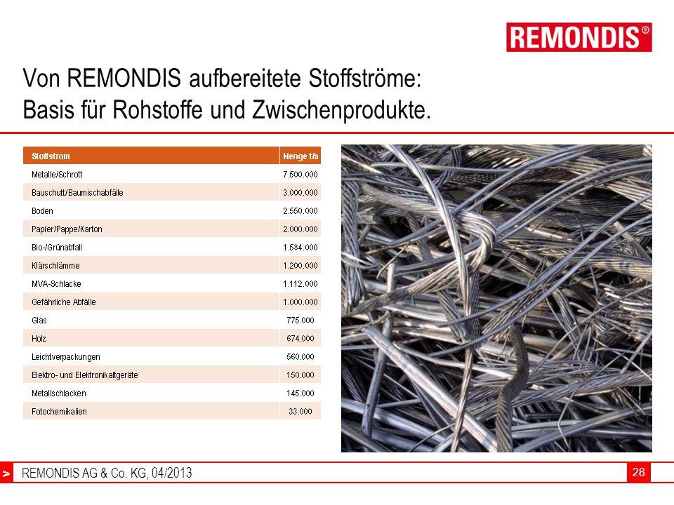 Von REMONDIS aufbereitete Stoffströme: Basis für Rohstoffe und Zwischenprodukte.