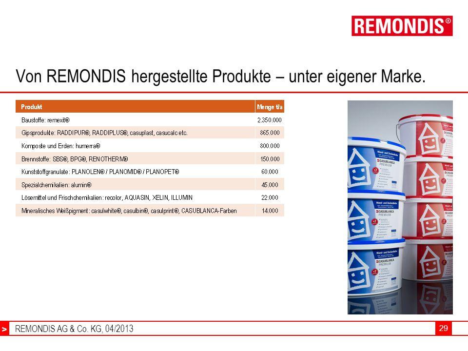 Von REMONDIS hergestellte Produkte – unter eigener Marke.