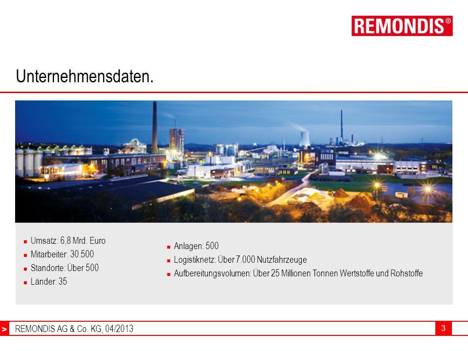 Unternehmensdaten. Umsatz: 6,8 Mrd. Euro Anlagen: 500