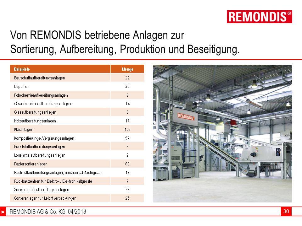Von REMONDIS betriebene Anlagen zur Sortierung, Aufbereitung, Produktion und Beseitigung.