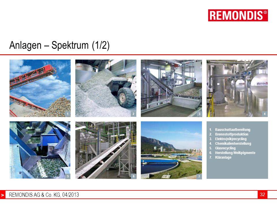 Anlagen – Spektrum (1/2) Bauschuttaufbereitung Brennstoffproduktion