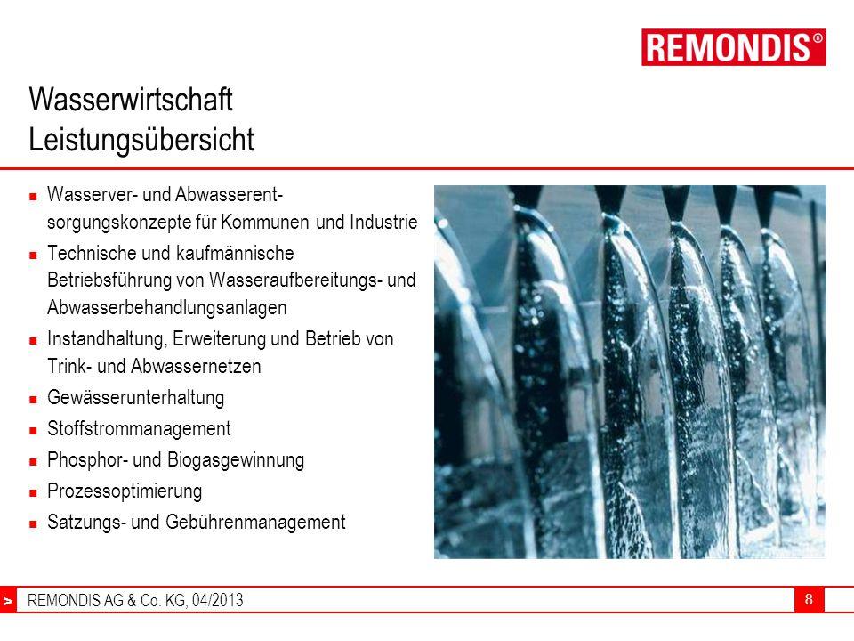 Wasserwirtschaft Leistungsübersicht