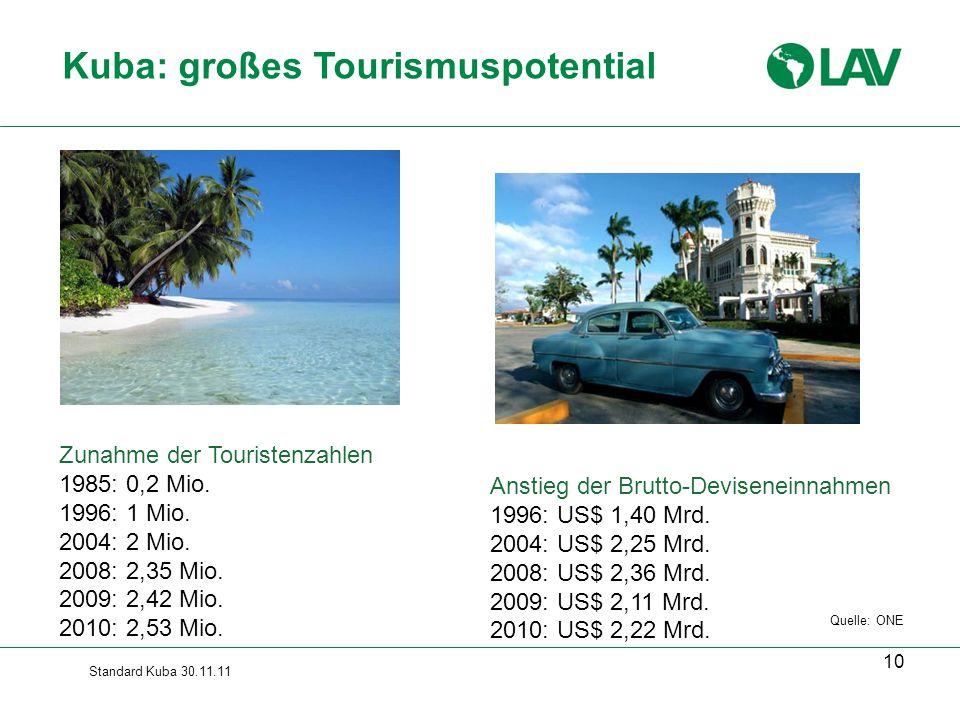 Kuba: großes Tourismuspotential