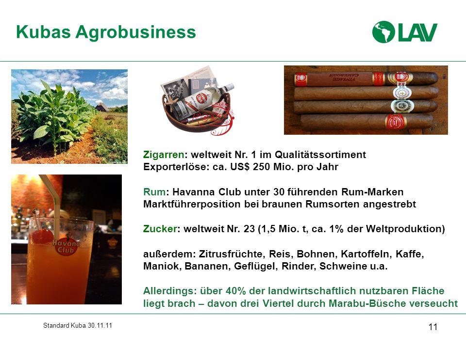 Kubas Agrobusiness Gesamte Folie erscheint sofort