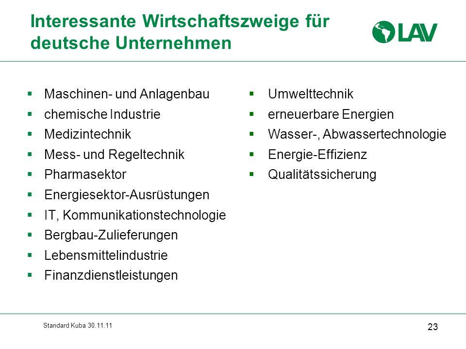 Interessante Wirtschaftszweige für deutsche Unternehmen