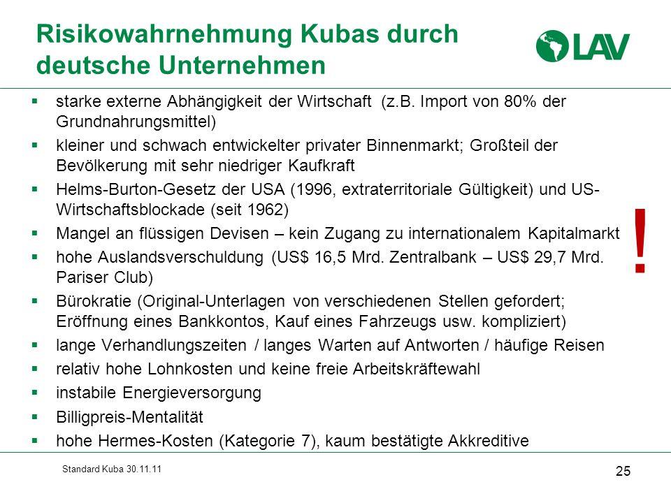 Risikowahrnehmung Kubas durch deutsche Unternehmen