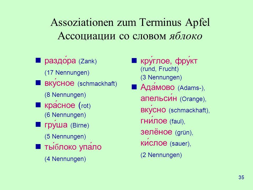 Assoziationen zum Terminus Apfel Ассоциации со словом яблоко