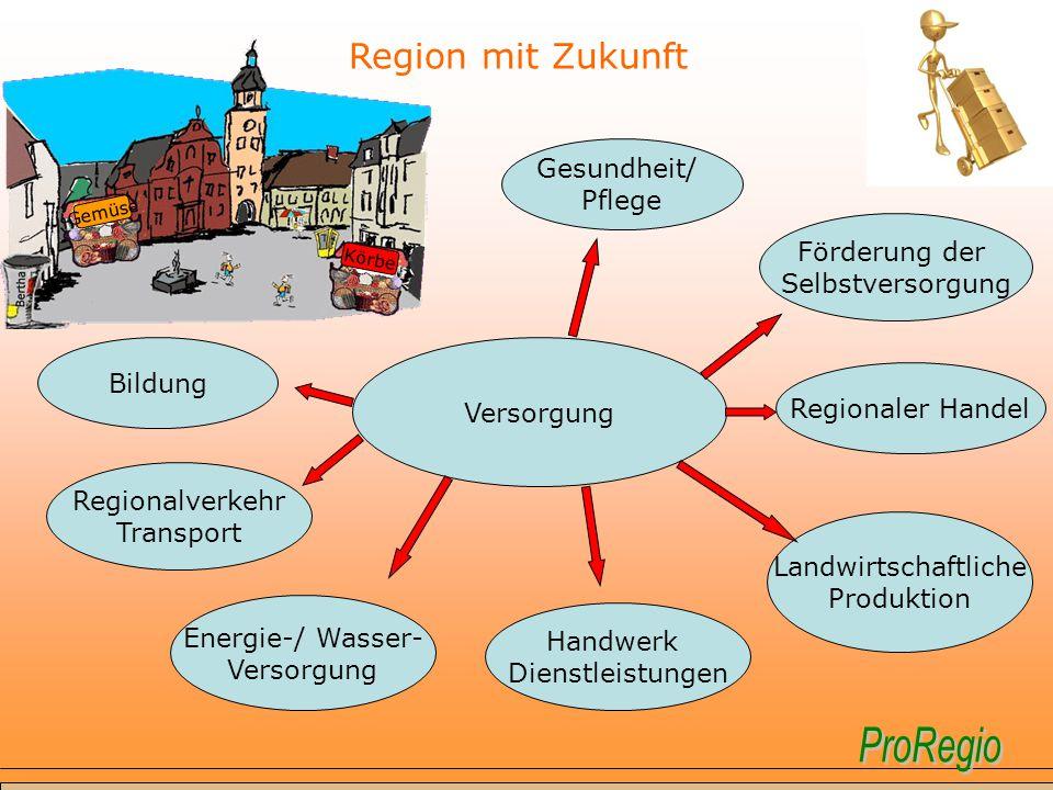 Region mit Zukunft Gesundheit/ Pflege Förderung der Selbstversorgung
