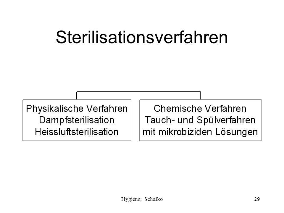 Sterilisationsverfahren