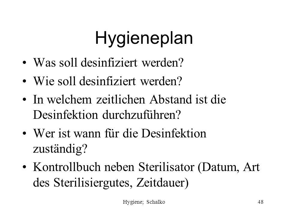 Hygieneplan Was soll desinfiziert werden